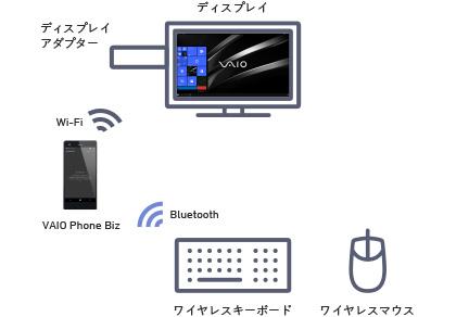 vaio-phone-biz-continuum