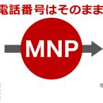 即日切替えに対応した楽天モバイルのMNPついて詳しく手順を解説